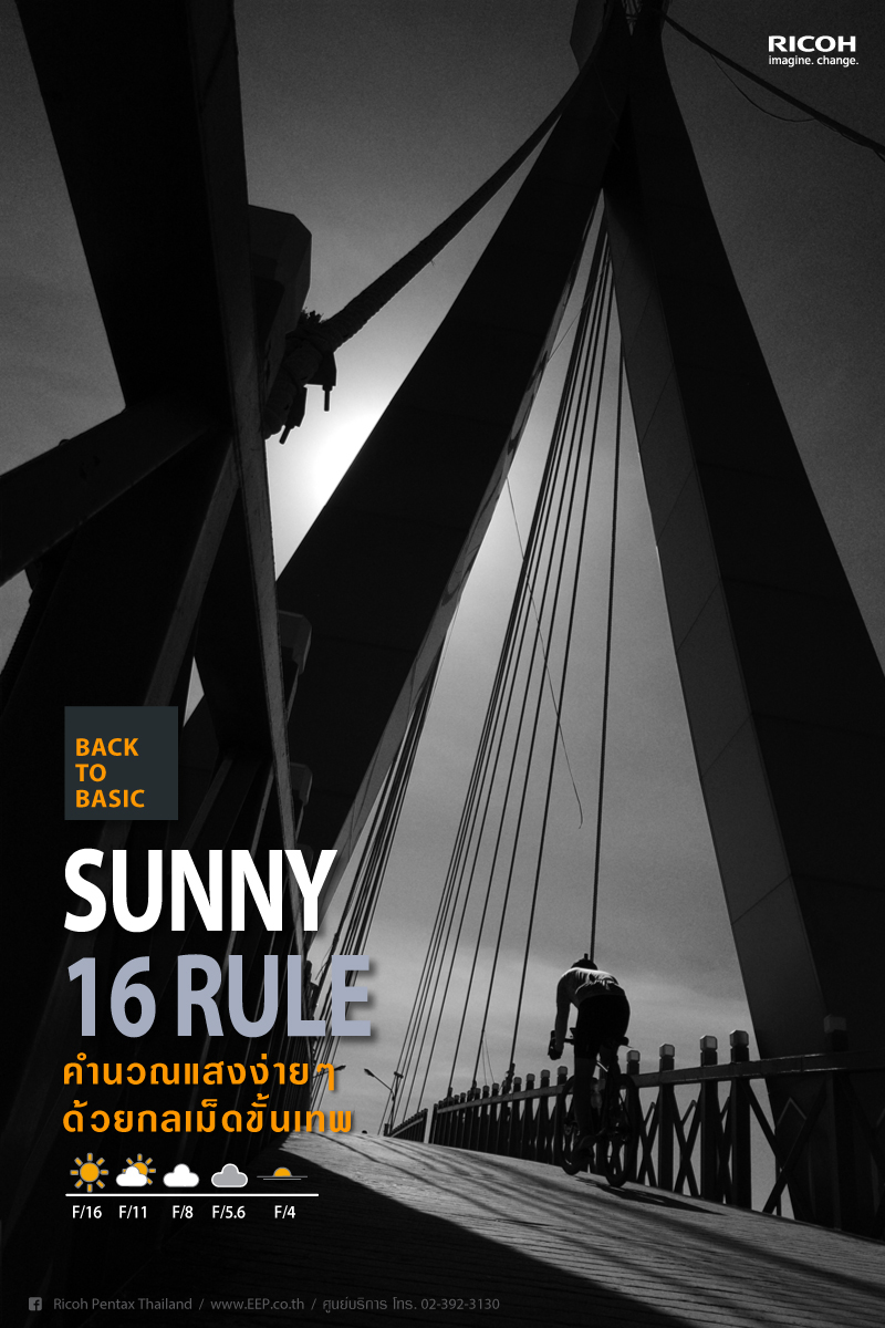Back to Basic : Understanding the sunny 16 Rule in photography
